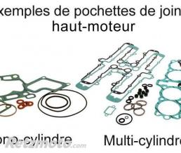CENTAURO Kit joints haut-moteur Centauro Sym Fiddle II/ Orbit II 50